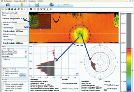 Avaliação e medição óptica 3D do desgaste na superfície de peças submetidas a testes funcionais