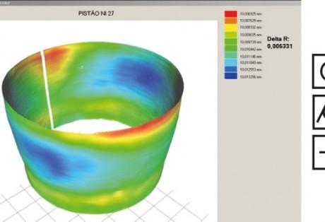 Medição de forma por interferometria de luz branca com óptica cônica