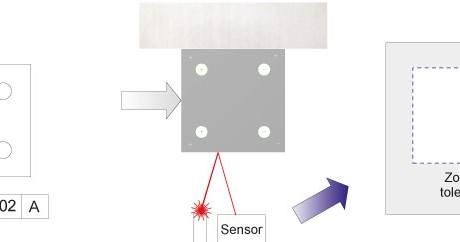 Controle de características geométricas por triangulação laser